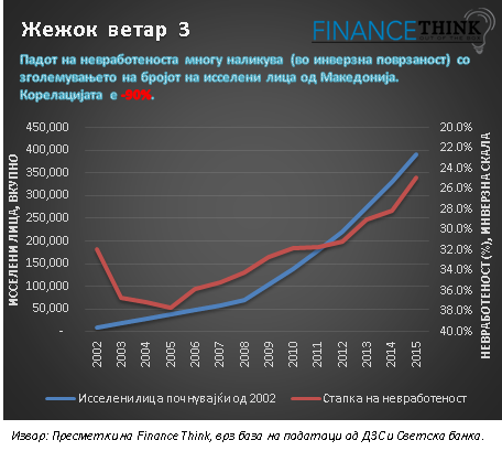 the impact of remittances on albanian Electronic copy available at: 1 the impact of remittances on incentives: the case of albania iva trakoα department of economics.